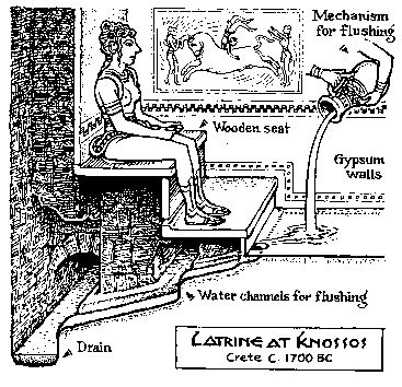 Plumbing mechanics in Ancient Greece. Waste water was removed by complex sewage systems and released into nearby bodies of water, keeping the towns clean and free from effluent.