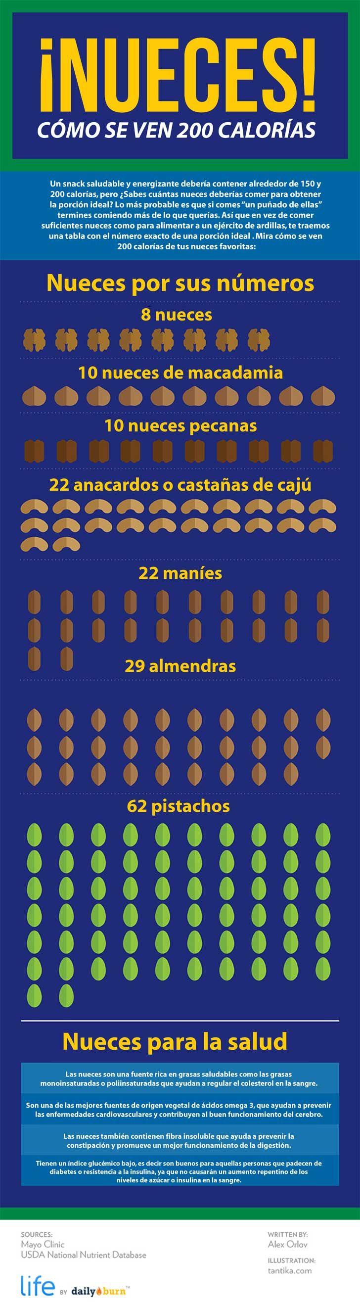 Así debería verse una porción ideal de nueces. Averigua cuántas de ellas son 200…