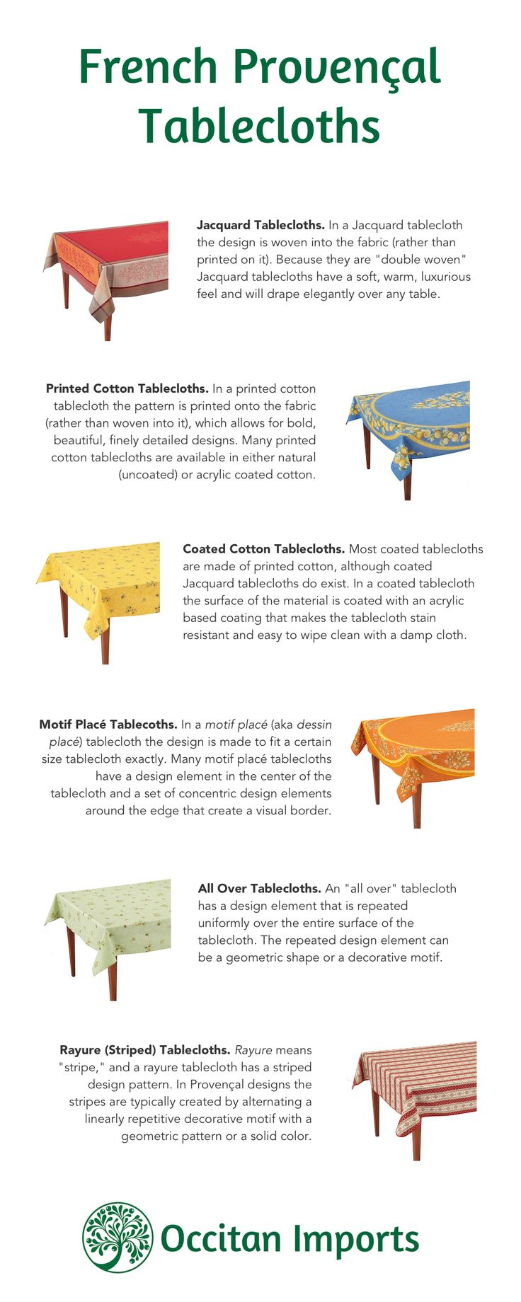 Mini Guide To French Provenal Tablecloths