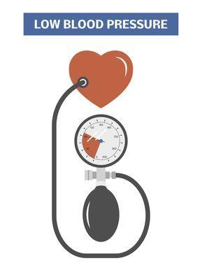 Niedriger Blutdruck, was tun?   Blutdruck, Blut, Normaler