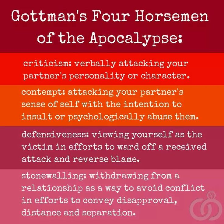 4 Relational Horsemen of the Apocalypse   Repinned by Melissa K. Nicholson, LMSW http://www.mkntherapy.com