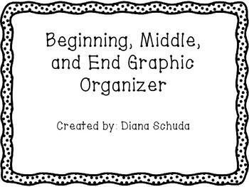 This is a graphic organizer you can use with your class as you introduce and work on beginning, middle, and end.