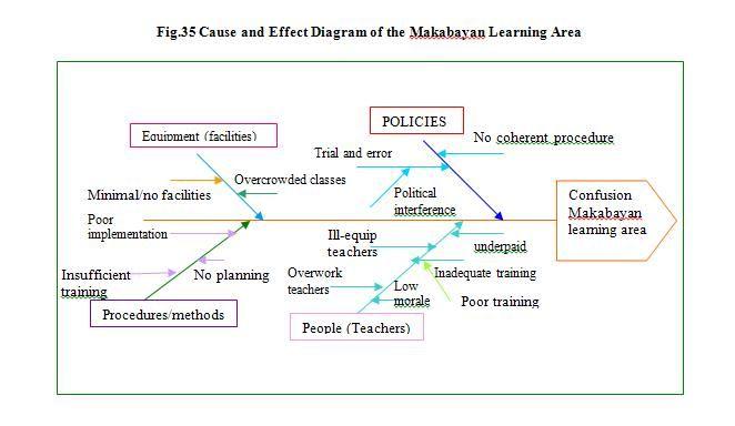 Dissertation research methodologies