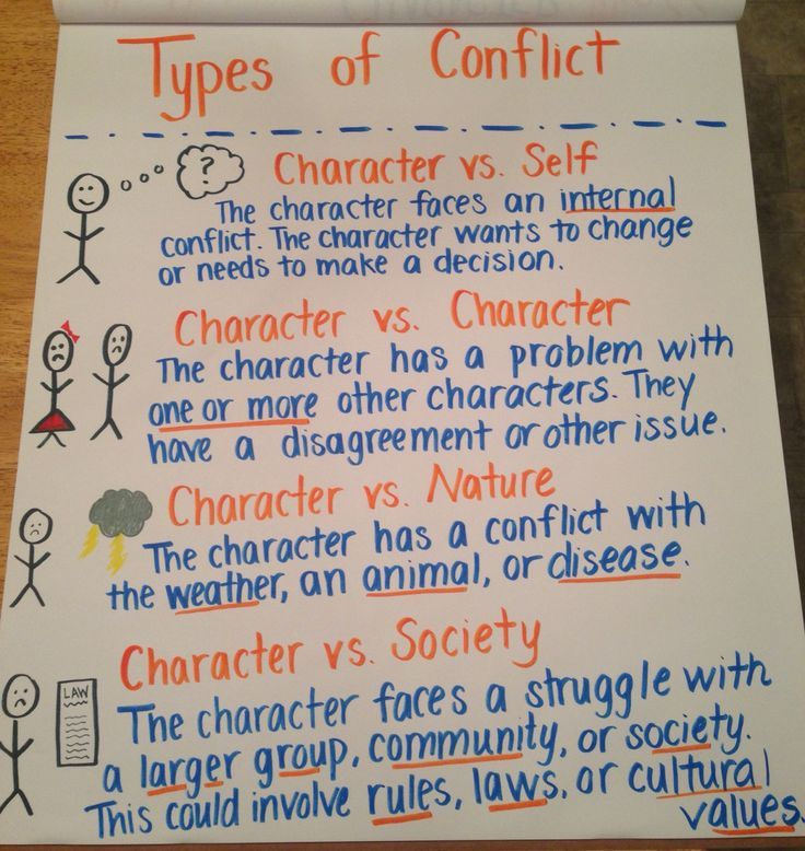 essay about conflict in literature