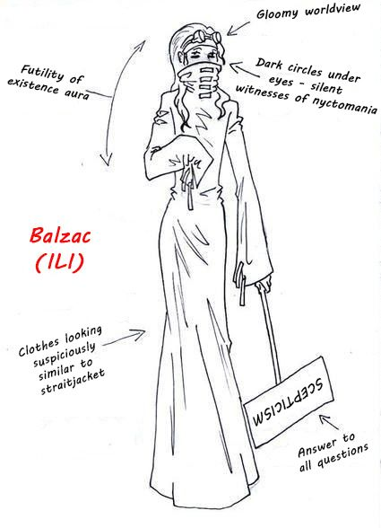 Balzac (ILI)