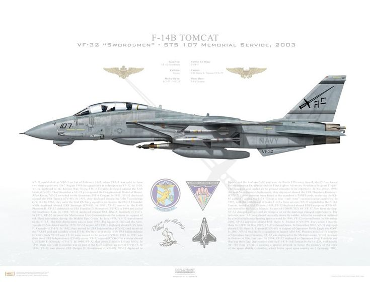3743 best Aircraft Schematic images on Pinterest