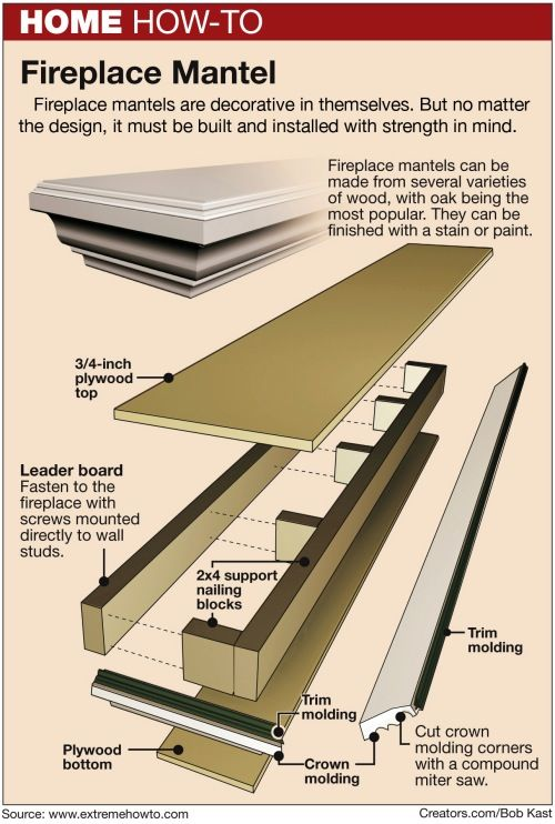 How to build a fireplace mantle - 25+ Best Ideas About Diy Fireplace Mantel On Pinterest Diy