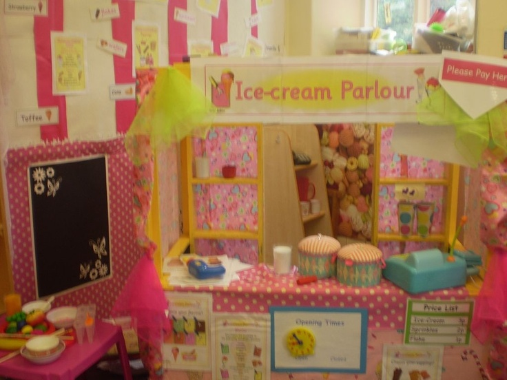 ooh I am going to use that  'opening times' sign in our parlour next week! Ice cream parlour role play.