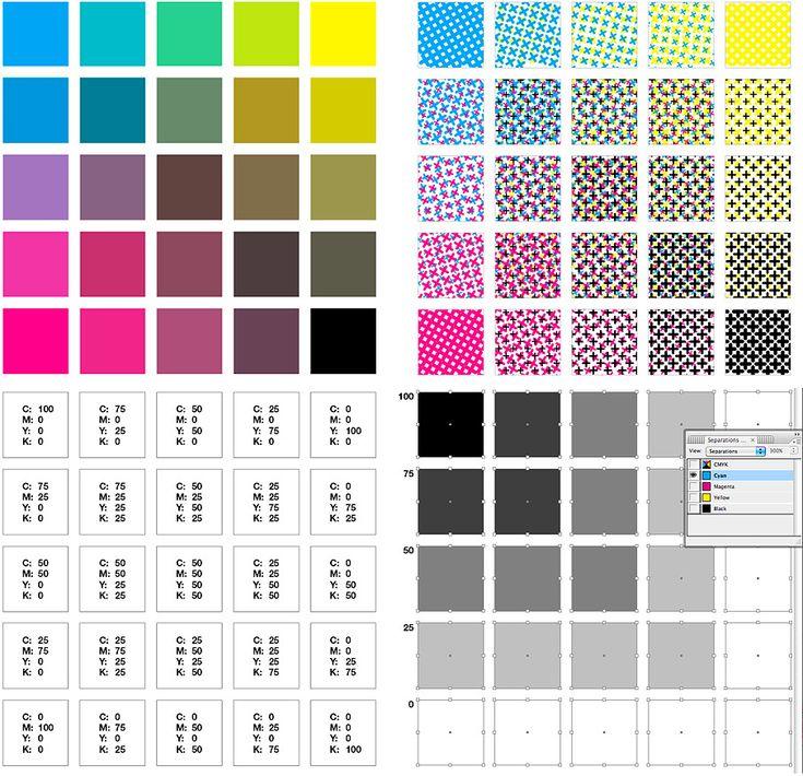 cmyk color charts - Heart.impulsar.co