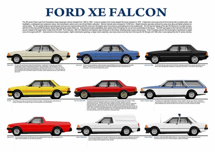 1983 Ford Falcon Xe S Pack together with 1983 Ford Falcon Xe S Pack additionally Watch further 493073859181034814 furthermore Cid 999500856. on ford falcon xe