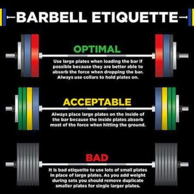 Barbell etiquette #weightlifting | WOD | Pinterest ...