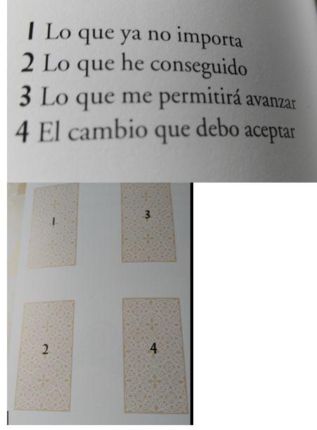 rincon de tarot: TIRADAS DE TAROT PARA PRACTICAR