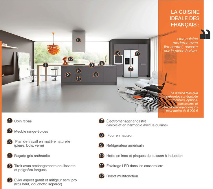 43 best Logement images on Pinterest Languages, French lessons and