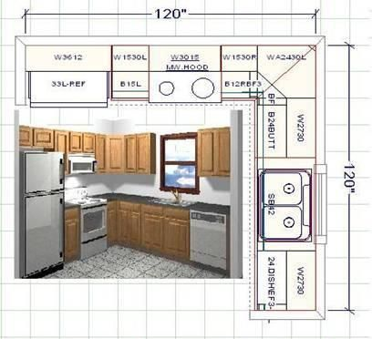 Template For Kitchen Cabinets Design 10 X 10 Layout For Kitchen