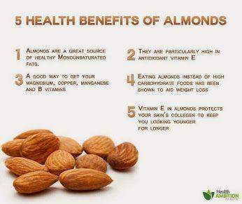 Almendras . Cinco beneficios para la salud : 1. Son una gran fuente de grasas monoinsaturadas 2. Altas cantidades de antioxidantes y Vitamina E 3. Contienen Magnesio , Cobre , Manganeso y Vitamina B 4.Reemplazando carbohidratos por almendras , perderas peso 5 . Contienen Vitamina E , protector de la piel . . .