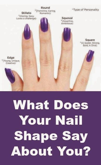 Sexy Crossdresser Gurl: What Does Your Nail Shape Say ...