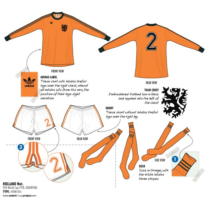 Netherlands World Cup 1978 kits