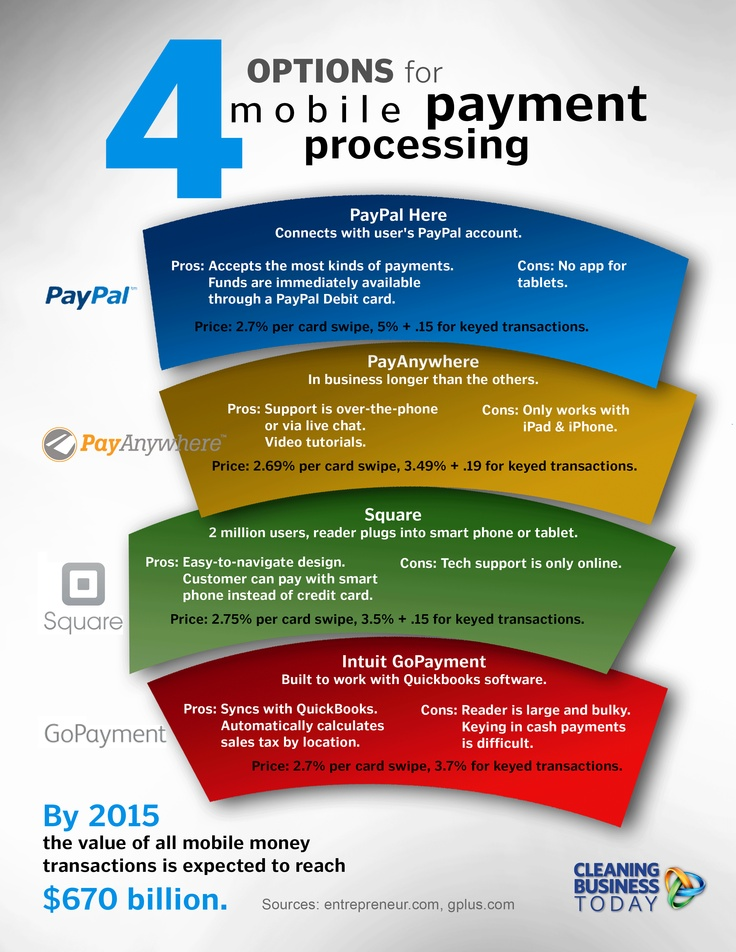 An overview of options for processing payments in the field, found in our May issue.