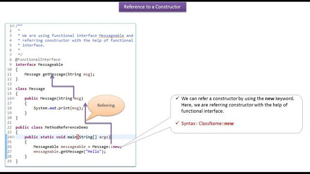method reference in java 8