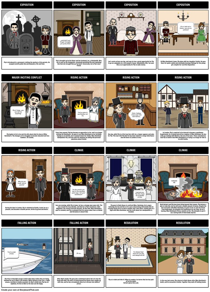 Our Great Expectations Plot Diagram Made Using Storyboard