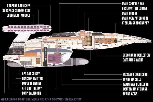 17 Best Images About Star Trek Deck Plans On Pinterest