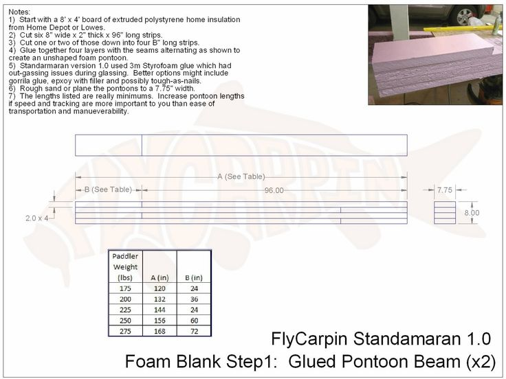 Standamaran SUP Plans Foam Blank Step 1