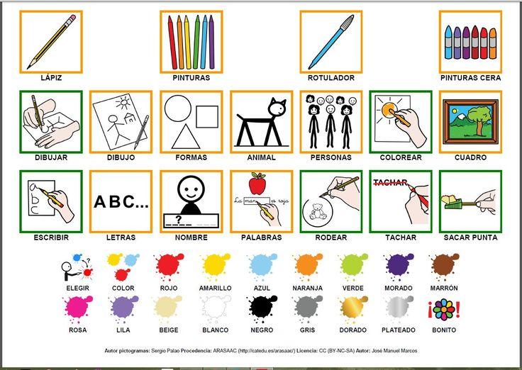 """Tablero de comunicación aumentativa, """"Vamos a dibujar y colorear"""",  elaborado con pictogramas relacionados con el dibujo y la pintura."""