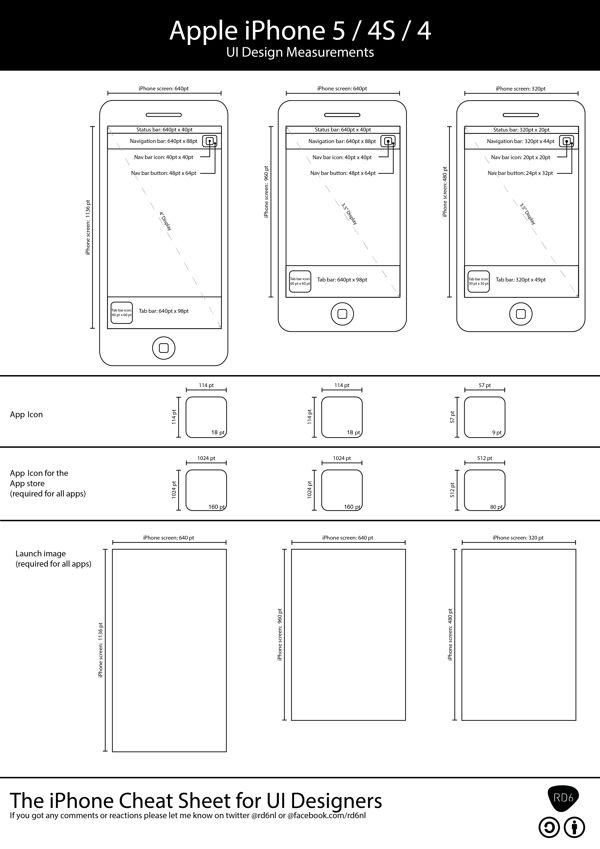 Apple iPhone & iPad UI Cheatsheet UI Design Measurements