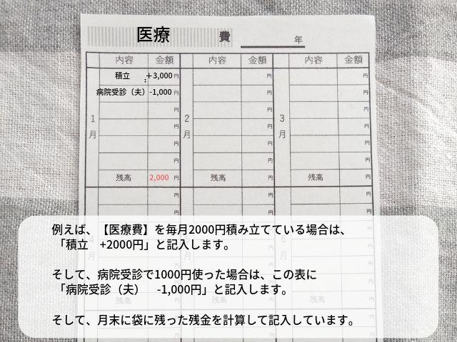 簡単だから続けられる 黒字になる袋分け家計簿のやり方を紹介します