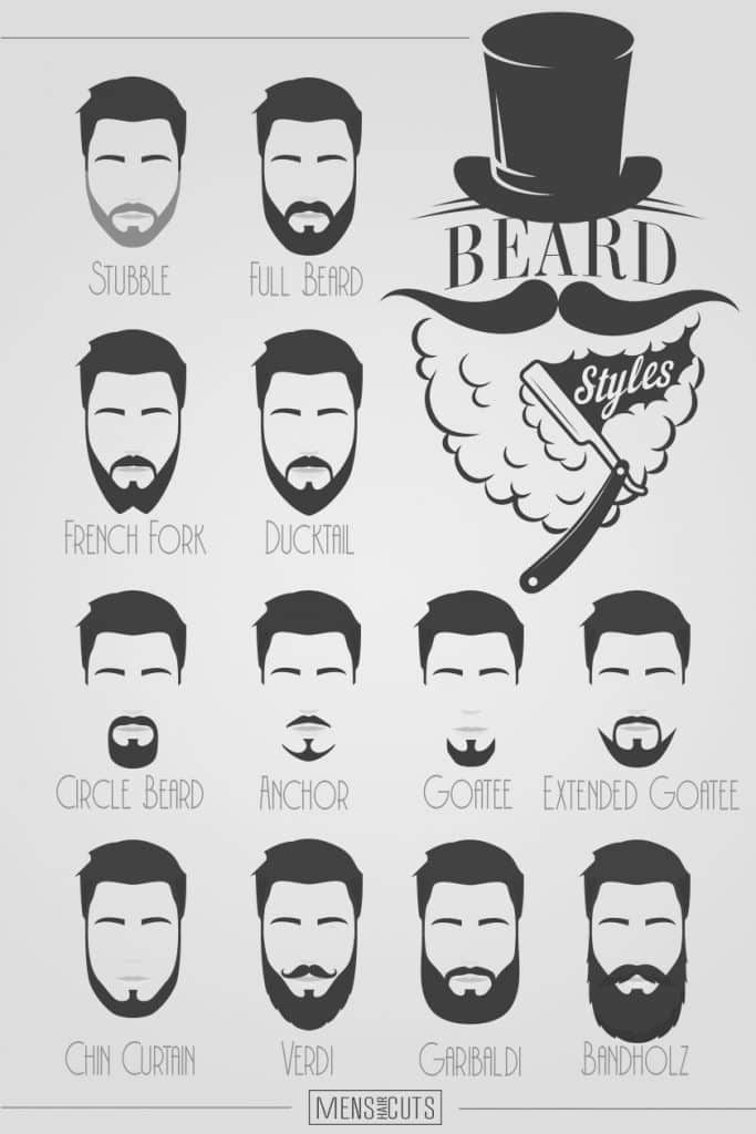 A Guide To The Best Beard Styles That Will Make You A Dandy Best