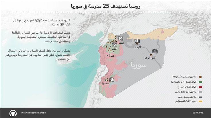 Jet Tempur Rusia Hancurkan 25 Sekolah dan Fasilitas Umum Lainnya di Suriah