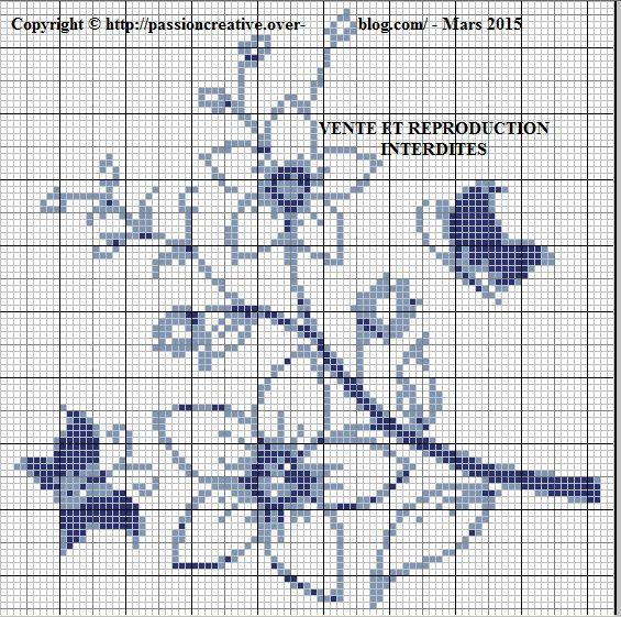 Les 191 meilleures images propos de grille point compt - Grille indiciaire ingenieur de recherche ...