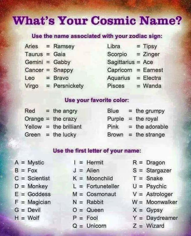 name letter horoscope