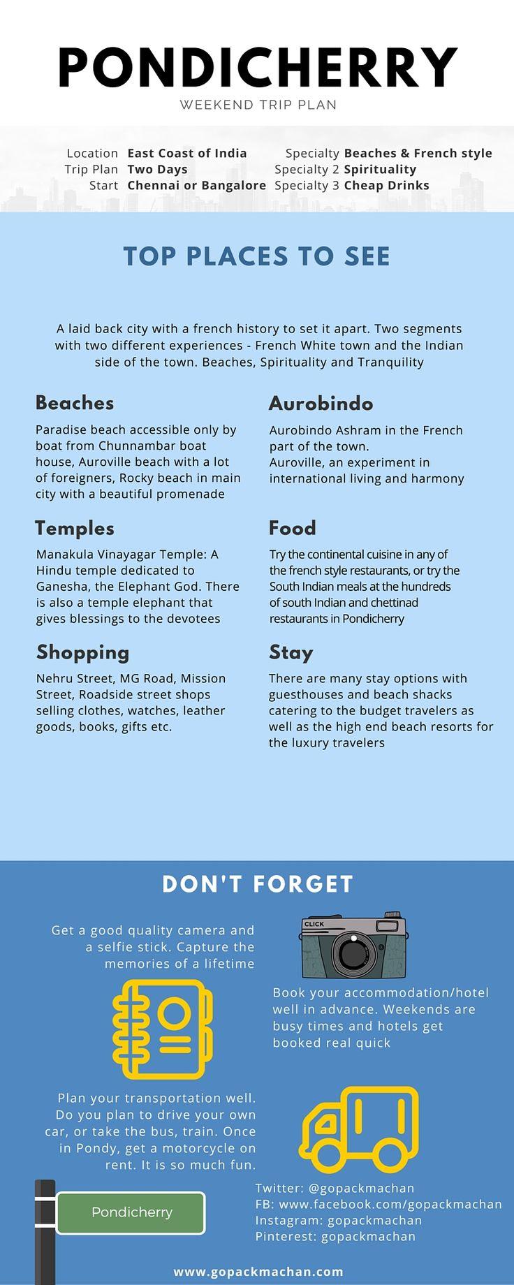 Pondicherry Weekend Trip Plan