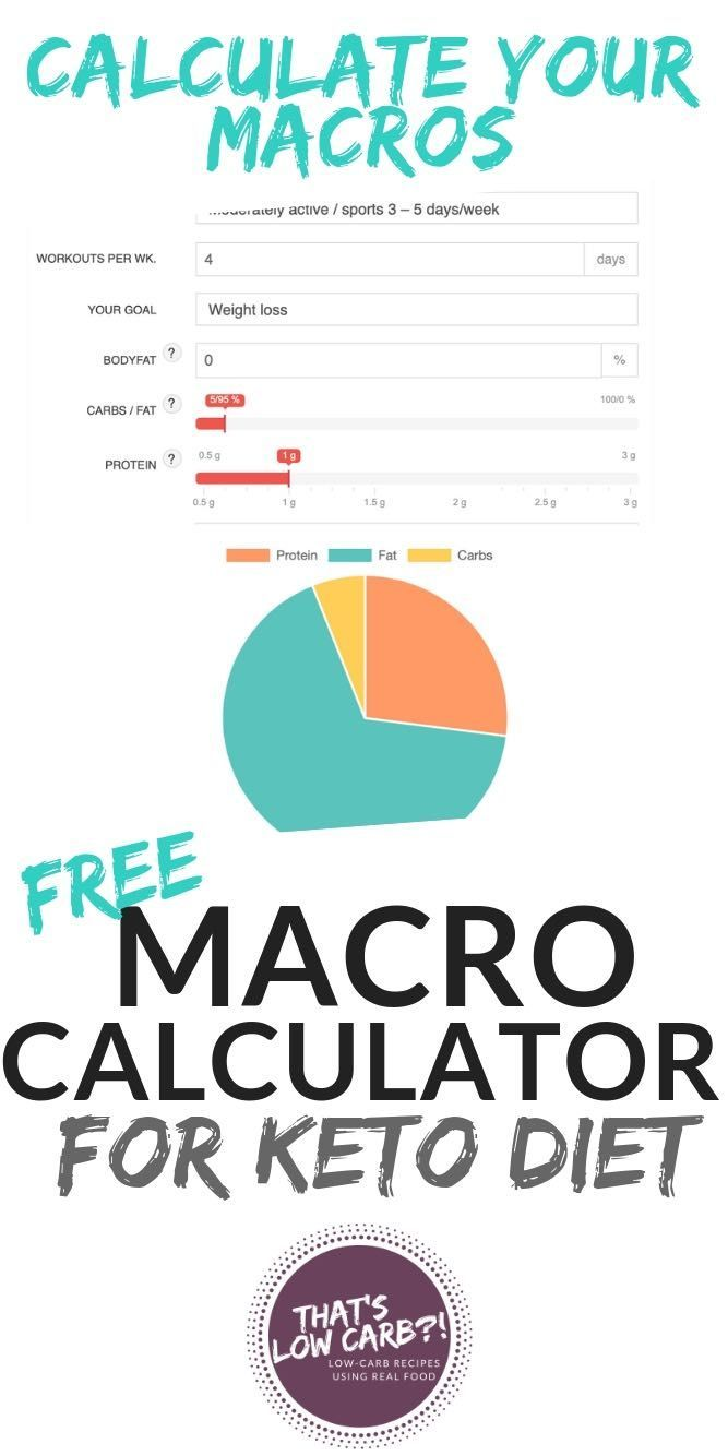 calculating macros on keto diet