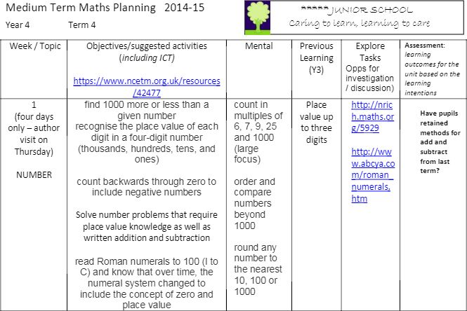 Maths: a Year Four long term plan and medium term plans for the first four terms.