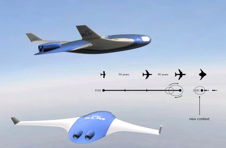 future flying submarine design - Google Search