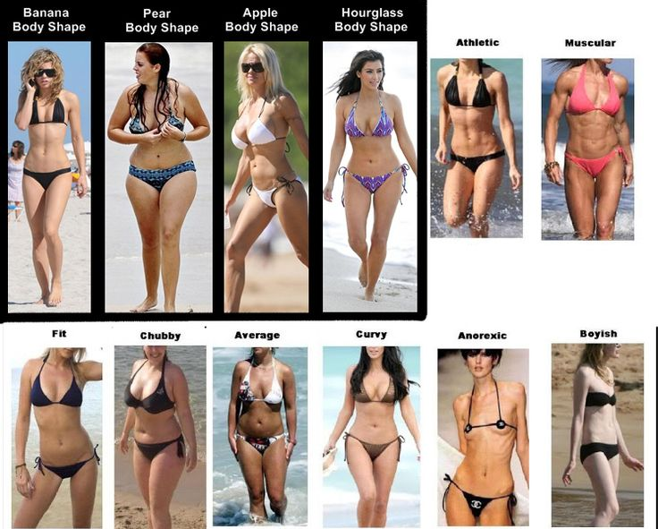 Sexy Body fat index for women This revolution