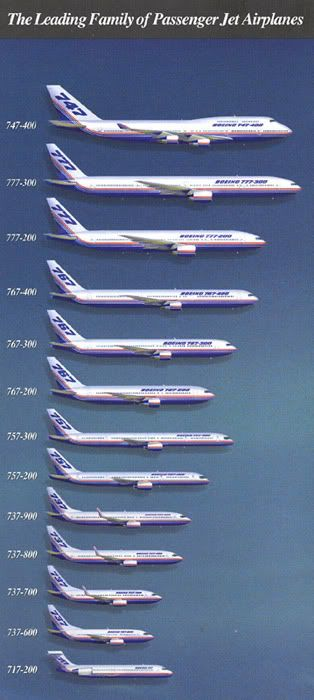 Boeing Family.  I've been on all these airplanes...except maybe the 717.  I can't really remember ever being…