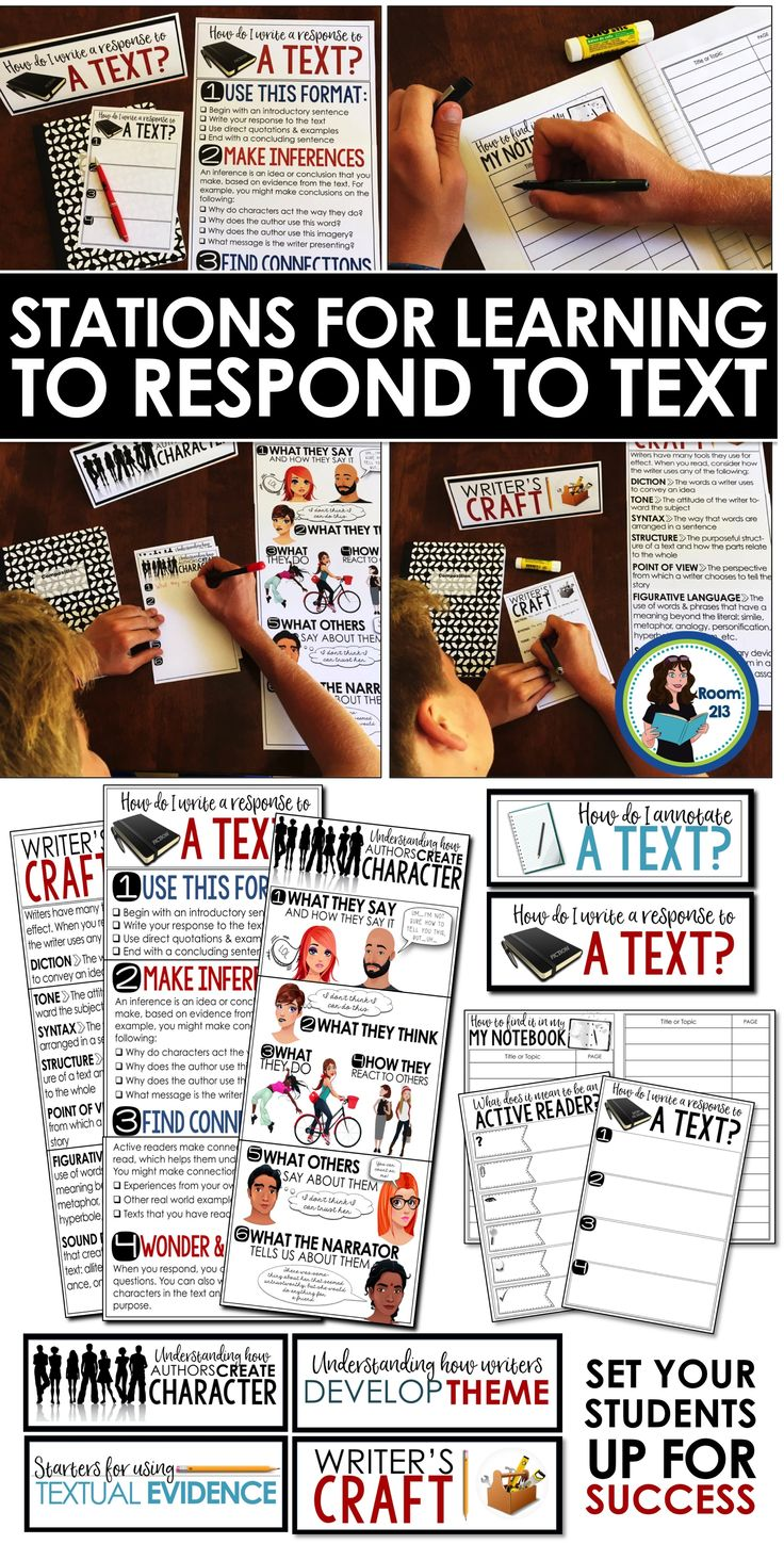 Do you do independent reading or reading workshop? This activity is perfect for teaching students how to respond to text. It includes eye-catching anchor chats that you can use to decorate you classroom too!