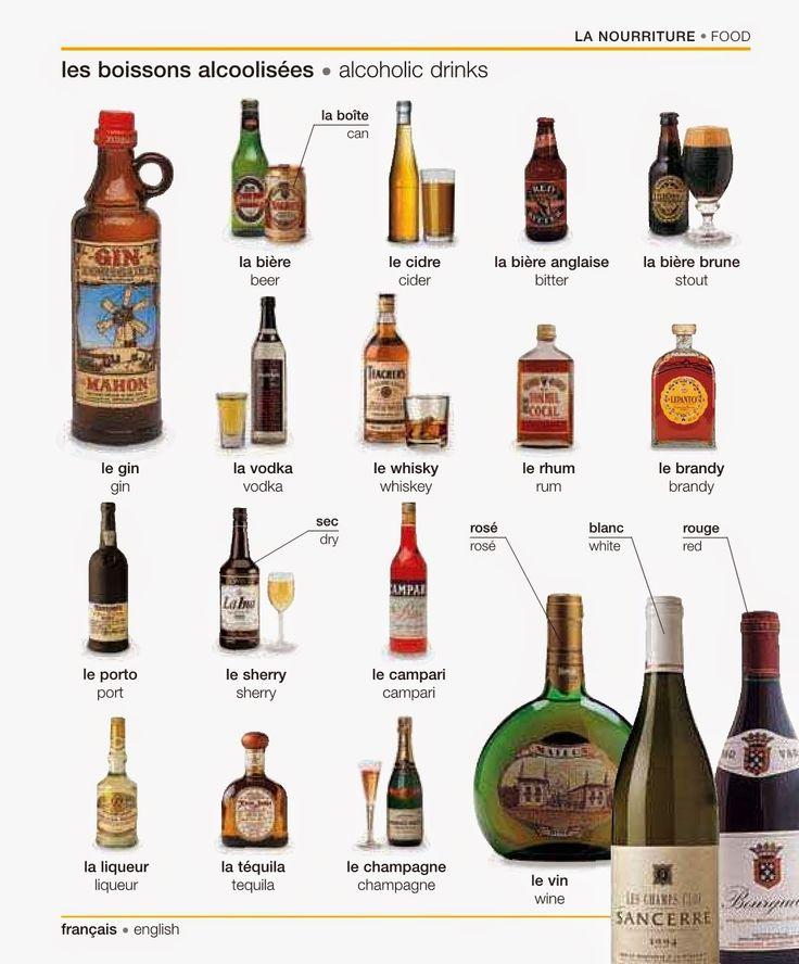 Vocabulaire : les boissons alcoolisées