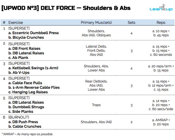 Can you blast through the DELT FORCE Workout? It hammers the abs, core, shoulders, and delts with a circuit of intense supersets. It's extremely difficult but it effectively destroys fat and builds muscle mass.