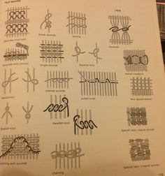 succinct summary of common weft-face weaving techniques Illustration from soumak workbook