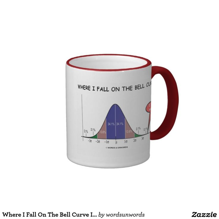 "Where I Fall On The Bell Curve I Am Here Classic White Coffee Mug #stats #statistics #whereifallonthebellcurve #bellcurve #geek #humor #iamhere #wordsandunwords #funny #percents #statistician Here's a mug for anyone who's exceptional and knows where s/he falls on the bell curve!  Includes bell curve distribution with an ""I Am Here"" call-out."