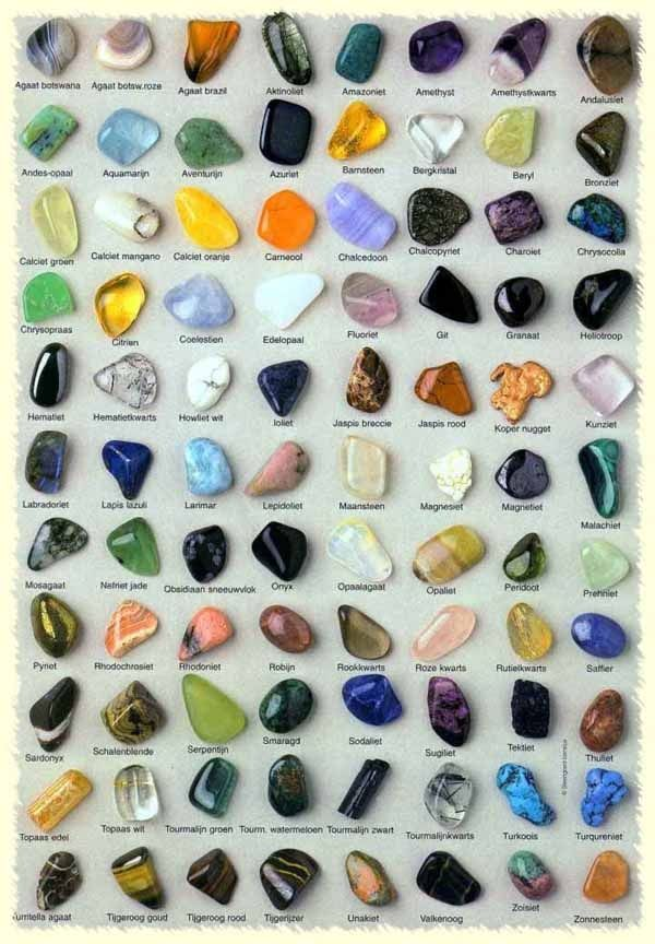 Gem Chart~  for Healing Stones A to Z www.healing-crystals-for-you.com/index.html