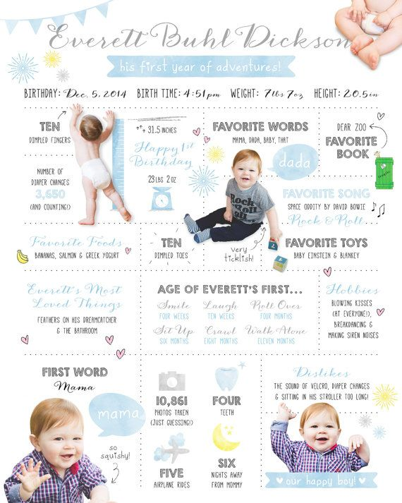 A baby birthday infographic?? What a fun and festive way to celebrate your little ones first year of milestones!