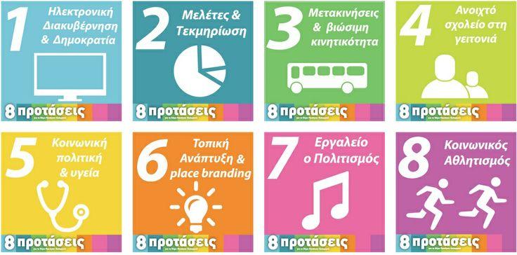 8 Προτάσεις για το Δήμο Παπάγου Χολαργού - Υποψήφιος Δήμαρχος: Χάρης Κουγιουμτζόπουλος