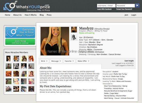 Names of free online dating sites
