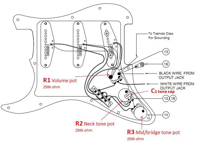 diagram standard strat wiring guitar diagrams pinterest