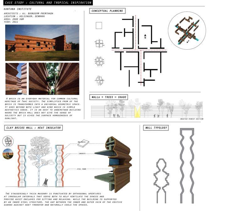 Curriculum vitae format in research paper photo 1
